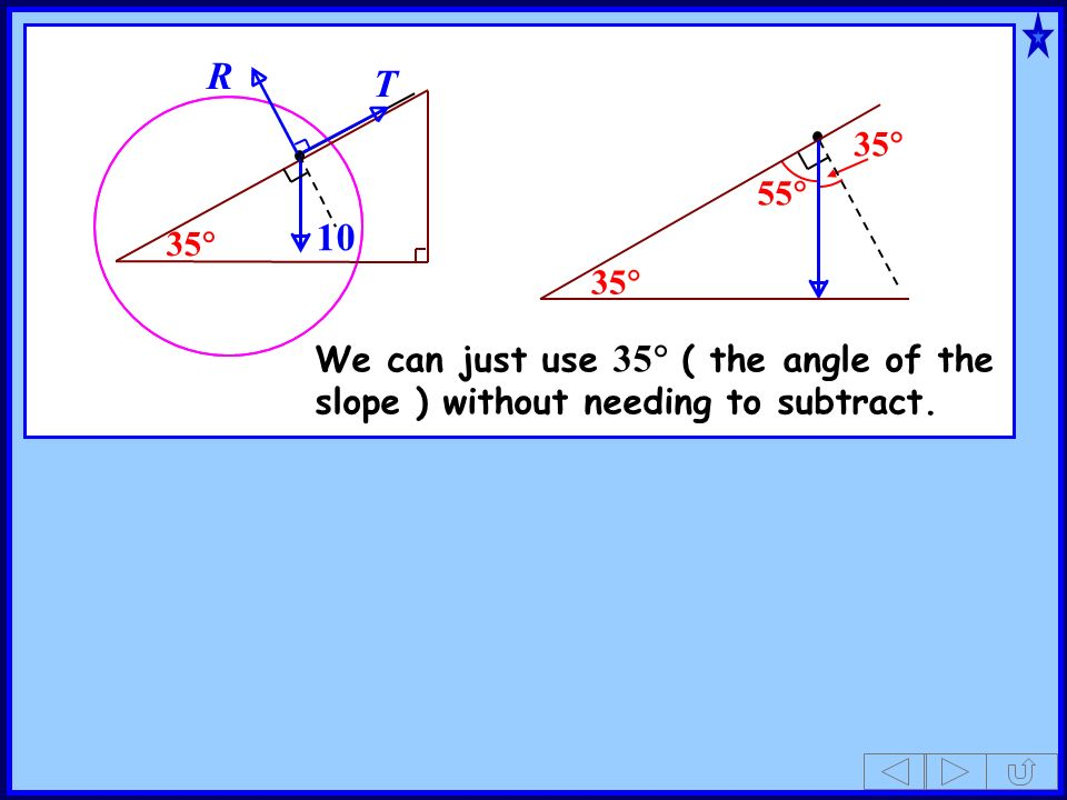 35 55 35 10 T R 35 We can just use 35 ( the angle of the slope ) without needing to subtract.