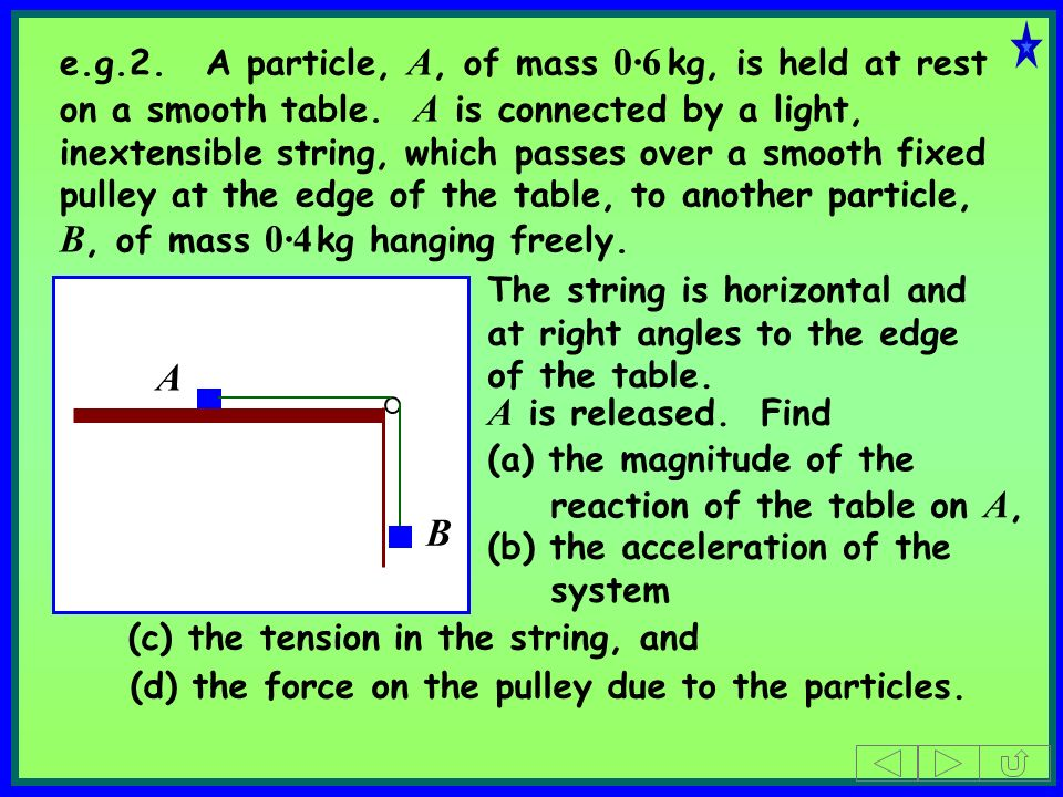 e.g.2.A particle, A, of mass 0·6 kg, is held at rest on a smooth table. A is connected by a light, inextensible string, which passes over a smooth fix