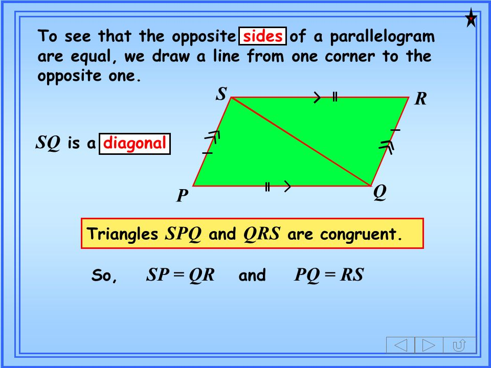 P Q R S To see that the opposite sides of a parallelogram are equal, we draw a line from one corner to the opposite one.