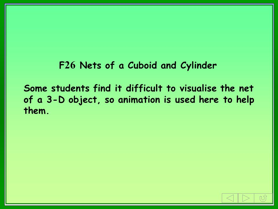 F 26 Nets of a Cuboid and Cylinder Some students find it difficult to visualise the net of a 3-D object, so animation is used here to help them.