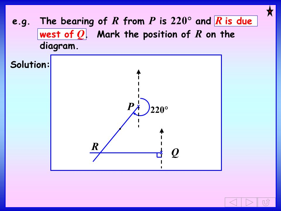 P x e.g.The bearing of R from P is 220 and R is due west of Q. Mark the position of R on the diagram. 220. Q x R Solution: