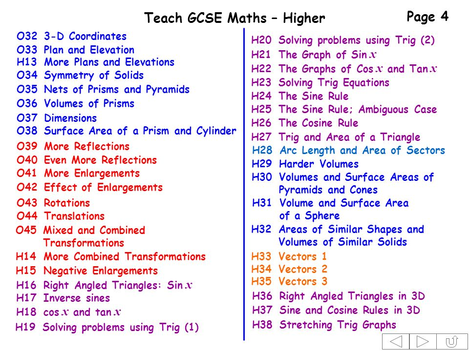 Teach GCSE Maths – Higher H16Right Angled Triangles: Sin x H17Inverse sines H18cos x and tan x H19Solving problems using Trig (1) H20Solving problems using Trig (2) H21The Graph of Sin x H22The Graphs of Cos x and Tan x H24The Sine Rule H26The Cosine Rule H27Trig and Area of a Triangle H25The Sine Rule; Ambiguous Case H33Vectors 1 H34Vectors 2 H35Vectors 3 H36Right Angled Triangles in 3D H37Sine and Cosine Rules in 3D H38Stretching Trig Graphs H14More Combined Transformations H15Negative Enlargements O39More Reflections H29Harder Volumes H30Volumes and Surface Areas of Pyramids and Cones H31Volume and Surface Area of a Sphere H32Areas of Similar Shapes and Volumes of Similar Solids O34Symmetry of Solids O36Volumes of Prisms O37Dimensions O38Surface Area of a Prism and Cylinder O44Translations O41More Enlargements O43Rotations O45Mixed and Combined Transformations O42Effect of Enlargements O40Even More Reflections H13More Plans and Elevations O323-D Coordinates O33Plan and Elevation H23Solving Trig Equations O35Nets of Prisms and Pyramids Page 4 H28Arc Length and Area of Sectors