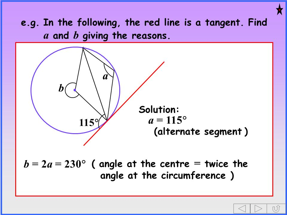 e.g.In the following, the red line is a tangent. Find a and b giving the reasons. 115 Solution: a a = 115 (alternate segment ) ( angle at the centre =