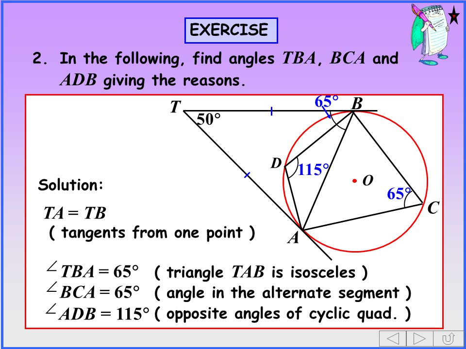 EXERCISE 2.In the following, find angles TBA, BCA and ADB giving the reasons. T 50 A B O C D TBA = 65 ( triangle TAB is isosceles ) BCA = 65 ( angle i
