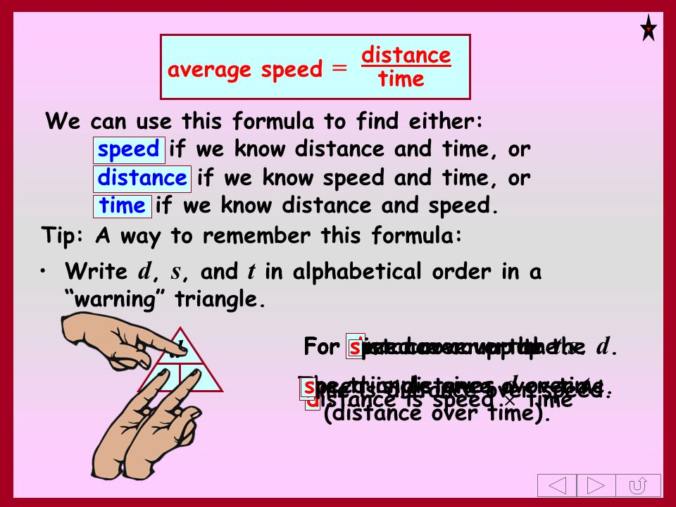For time cover up the t.For distance cover up the d. distance is speed time For speed cover up the s. average speed = distance time We can use this fo
