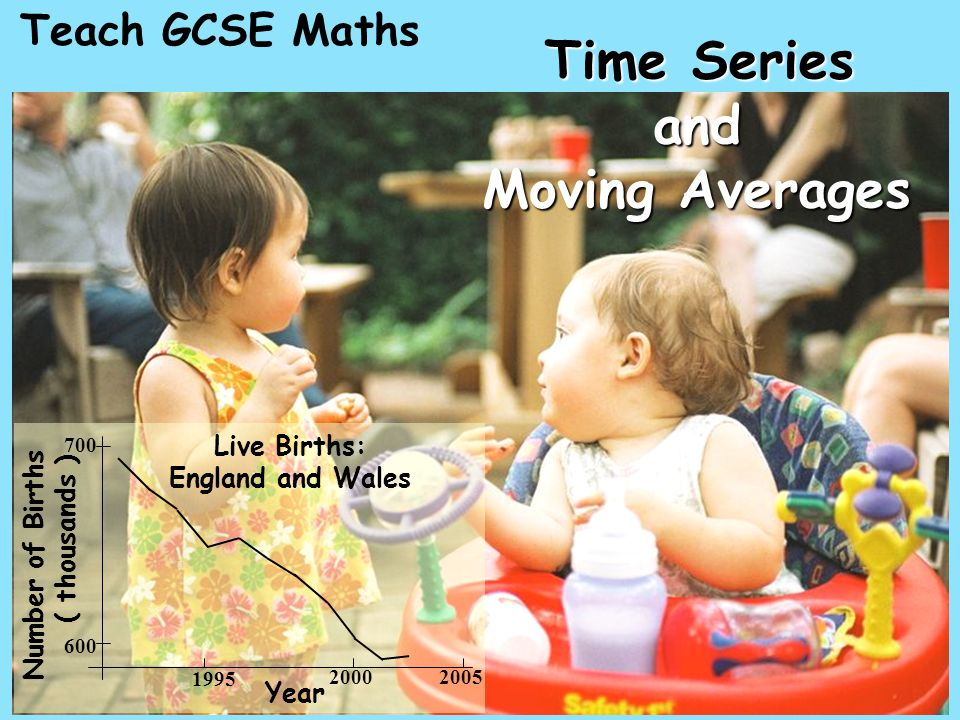 Teach GCSE Maths Time Series and Moving Averages Live Births: England and Wales Number of Births ( thousands ) Year