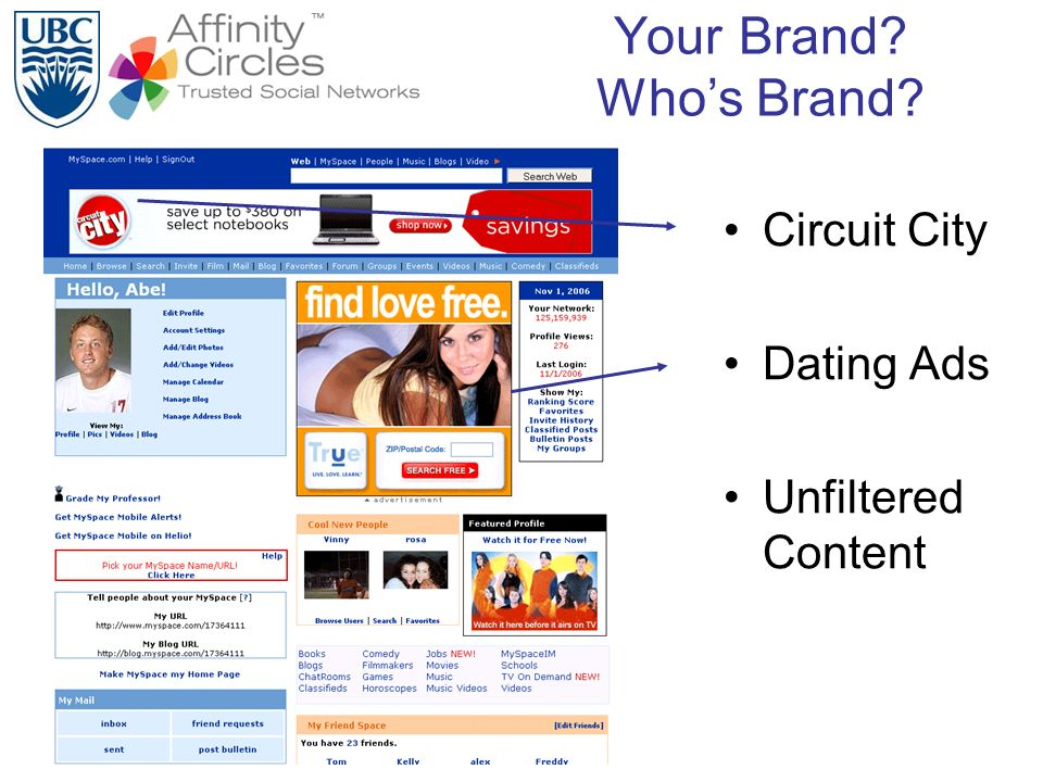Your Brand? Whos Brand? Circuit City Dating Ads Unfiltered Content