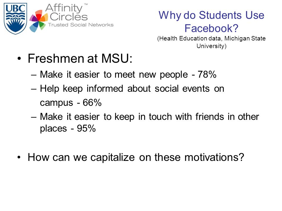 Why do Students Use Facebook? (Health Education data, Michigan State University) Freshmen at MSU: –Make it easier to meet new people - 78% –Help keep