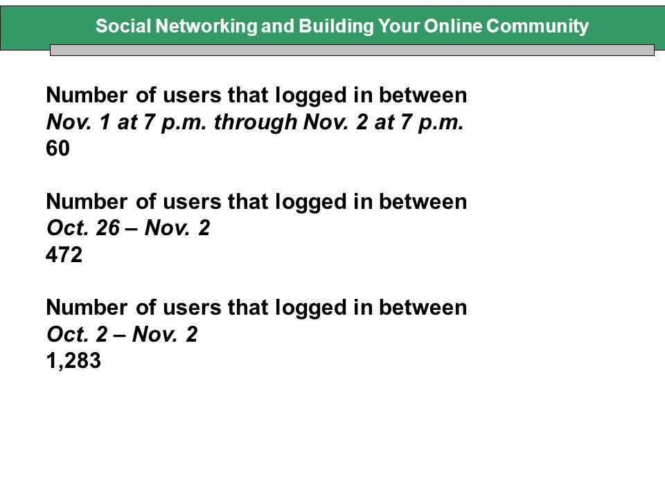 Social Networking and Building Your Online Community Number of users that logged in between Nov. 1 at 7 p.m. through Nov. 2 at 7 p.m. 60 Number of use