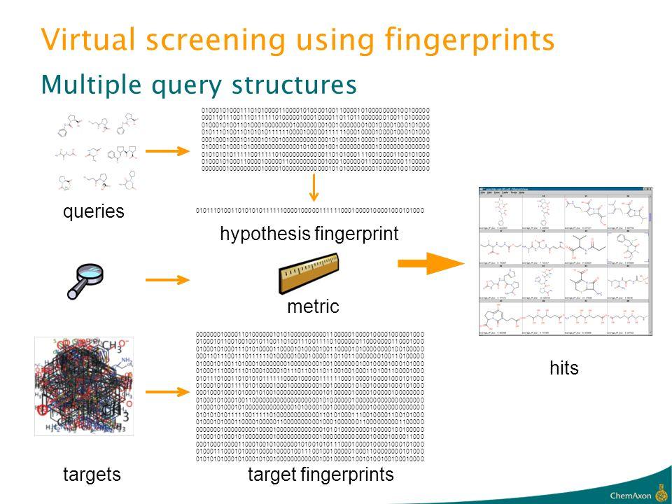 Optimized virtual screening asymmetry factor scaling factor asymmetry factor weights Parameterized metrics