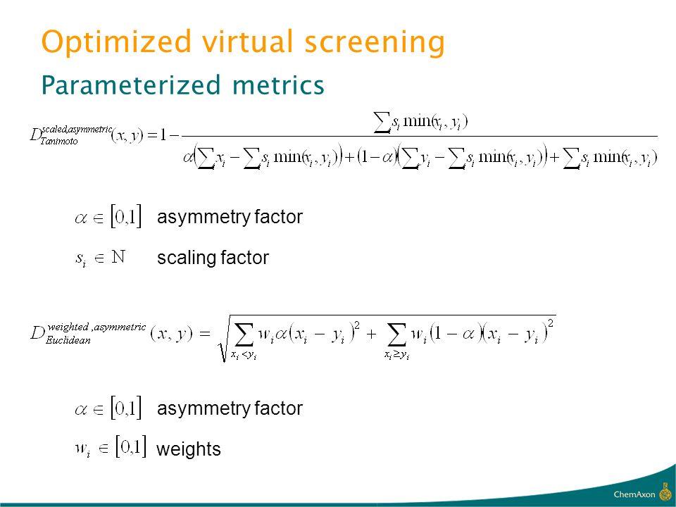 How good is optimized virtual screening? β2-adrenoceptor antagonist