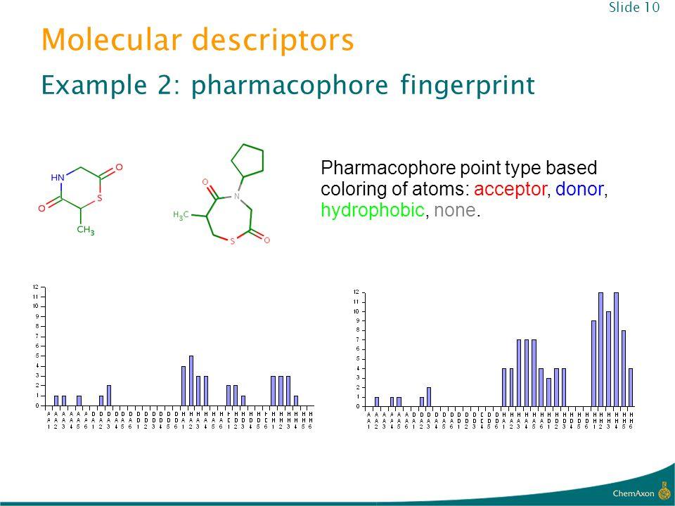 Molecular descriptors Example 2: pharmacophore fingerprint Pharmacophore point type based coloring of atoms: acceptor, donor, hydrophobic, none. Slide