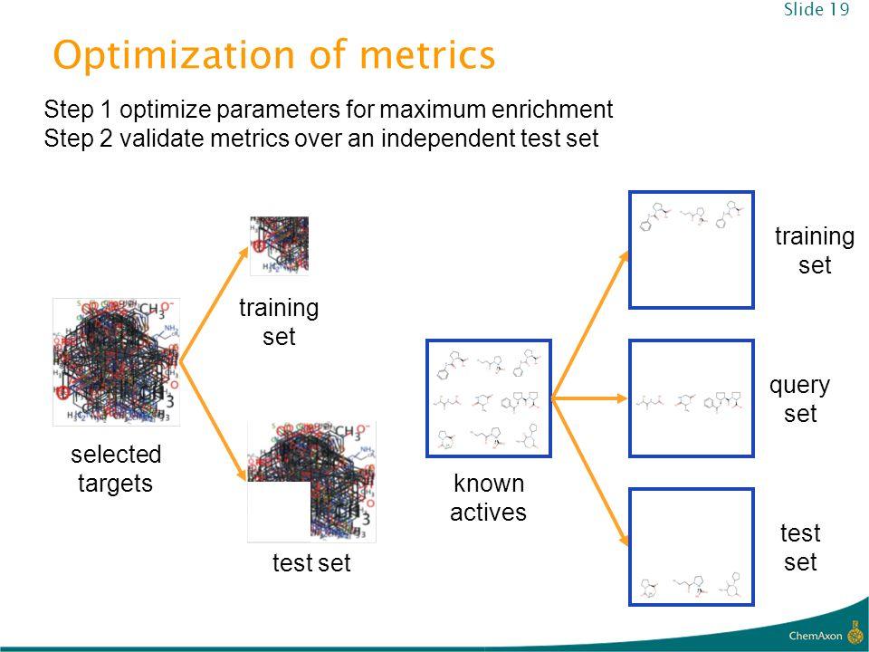 Optimization of metrics selected targets training set test setknown actives query set training set test set Step 1 optimize parameters for maximum enr