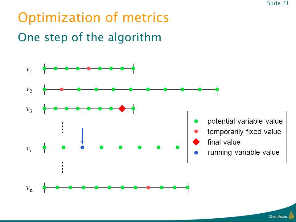 Optimization of metrics v1v1 v2v2 v3v3 vivi vnvn One step of the algorithm potential variable value temporarily fixed value running variable value fin