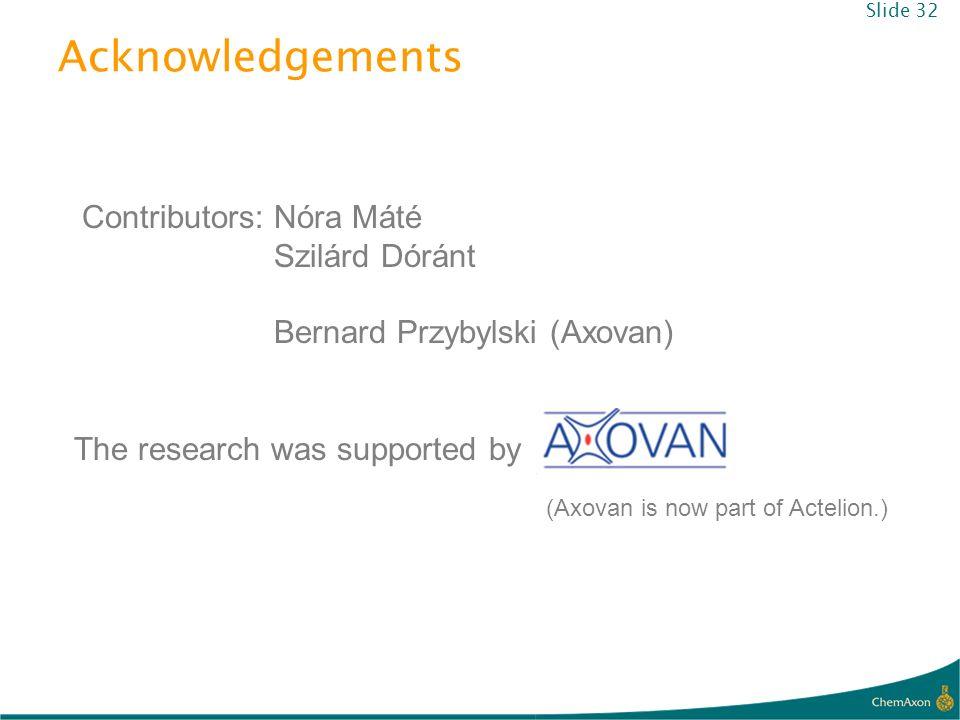 Acknowledgements Nóra Máté Szilárd Dóránt Bernard Przybylski (Axovan) Contributors: The research was supported by Slide 32 (Axovan is now part of Acte