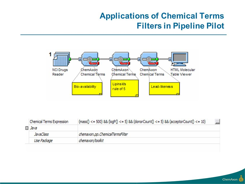 Applications of Chemical Terms Filters in Pipeline Pilot