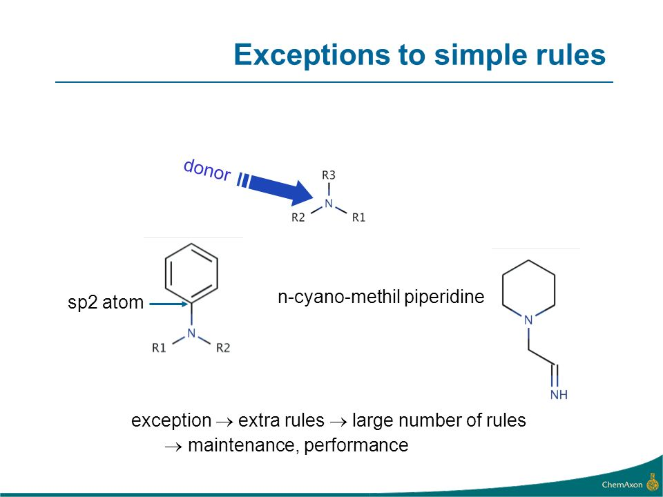 sp2 atom n-cyano-methil piperidine donor exception extra rules large number of rules maintenance, performance Exceptions to simple rules
