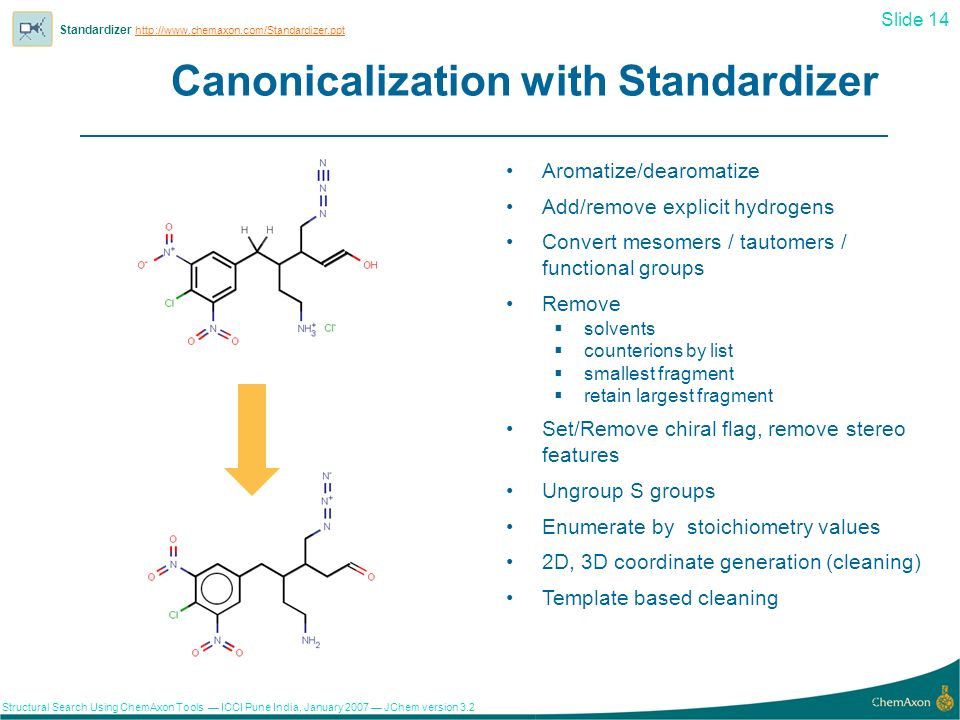 Slide 14 Structural Search Using ChemAxon Tools ICCI Pune India, January 2007 JChem version Canonicalization with Standardizer Aromatize/dearomatize Add/remove explicit hydrogens Convert mesomers / tautomers / functional groups Remove solvents counterions by list smallest fragment retain largest fragment Set/Remove chiral flag, remove stereo features Ungroup S groups Enumerate by stoichiometry values 2D, 3D coordinate generation (cleaning) Template based cleaning Standardizer