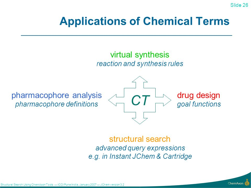 Slide 26 Structural Search Using ChemAxon Tools ICCI Pune India, January 2007 JChem version 3.2 26 Applications of Chemical Terms CT virtual synthesis reaction and synthesis rules pharmacophore analysis pharmacophore definitions drug design goal functions structural search advanced query expressions e.g.