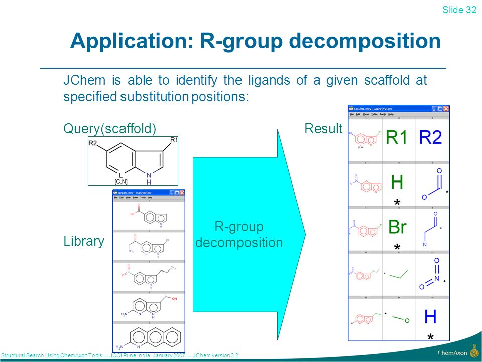 Slide 32 Structural Search Using ChemAxon Tools ICCI Pune India, January 2007 JChem version 3.2 32 Application: R-group decomposition JChem is able to identify the ligands of a given scaffold at specified substitution positions: Query(scaffold) Result Library R-group decomposition