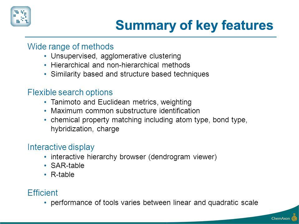 Bemis-Murcko frameworks