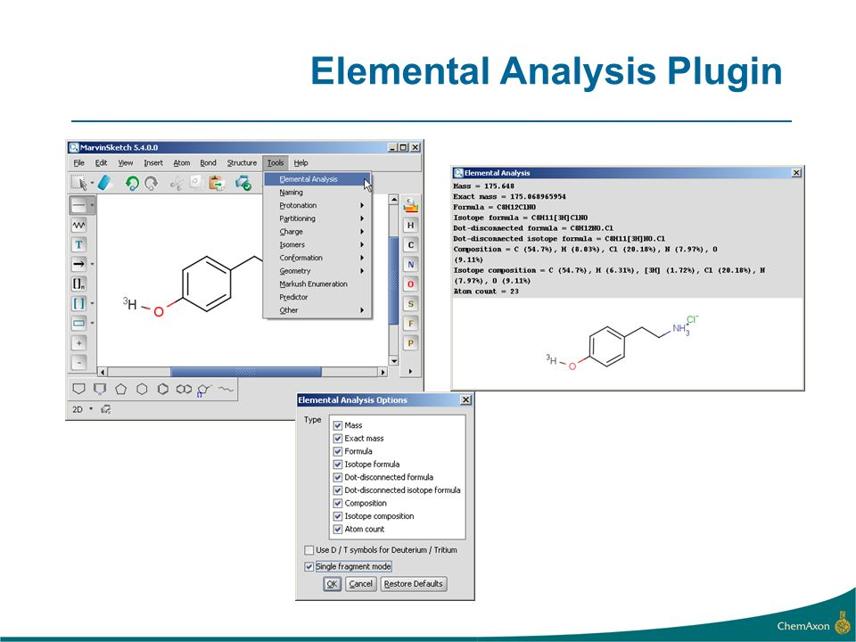 Elemental Analysis Plugin
