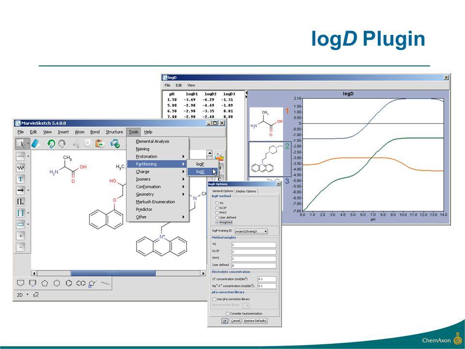 logD Plugin