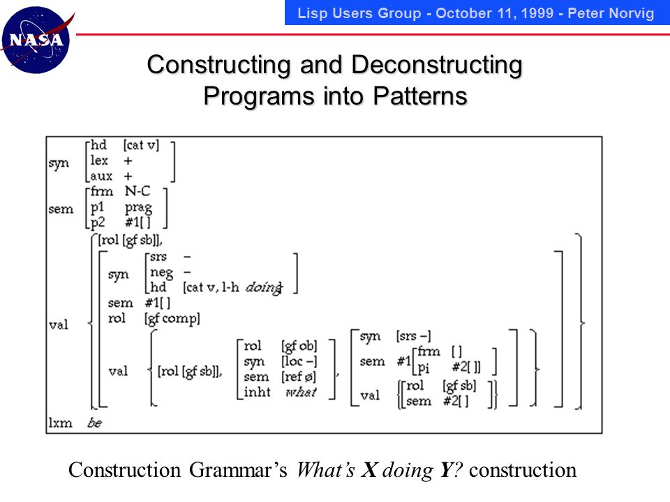Lisp Users Group - October 11, 1999 - Peter Norvig Constructing and Deconstructing Programs into Patterns Construction Grammars Whats X doing Y.