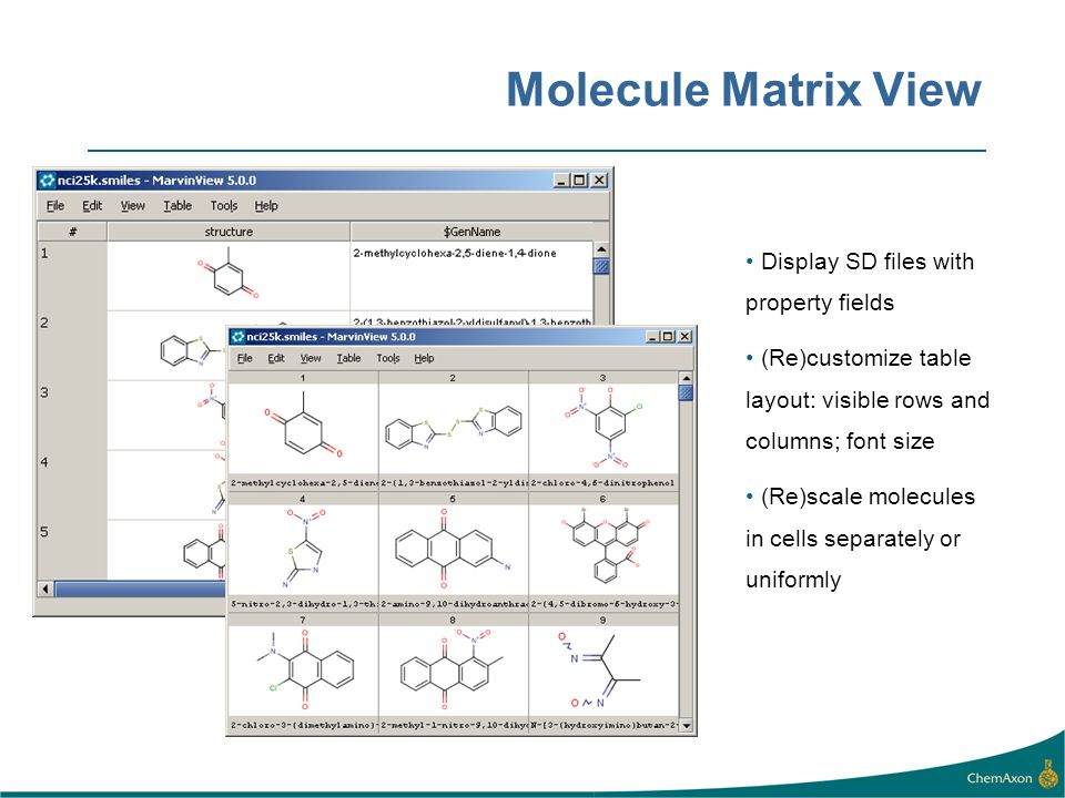Molecule Matrix View Display SD files with property fields (Re)customize table layout: visible rows and columns; font size (Re)scale molecules in cell