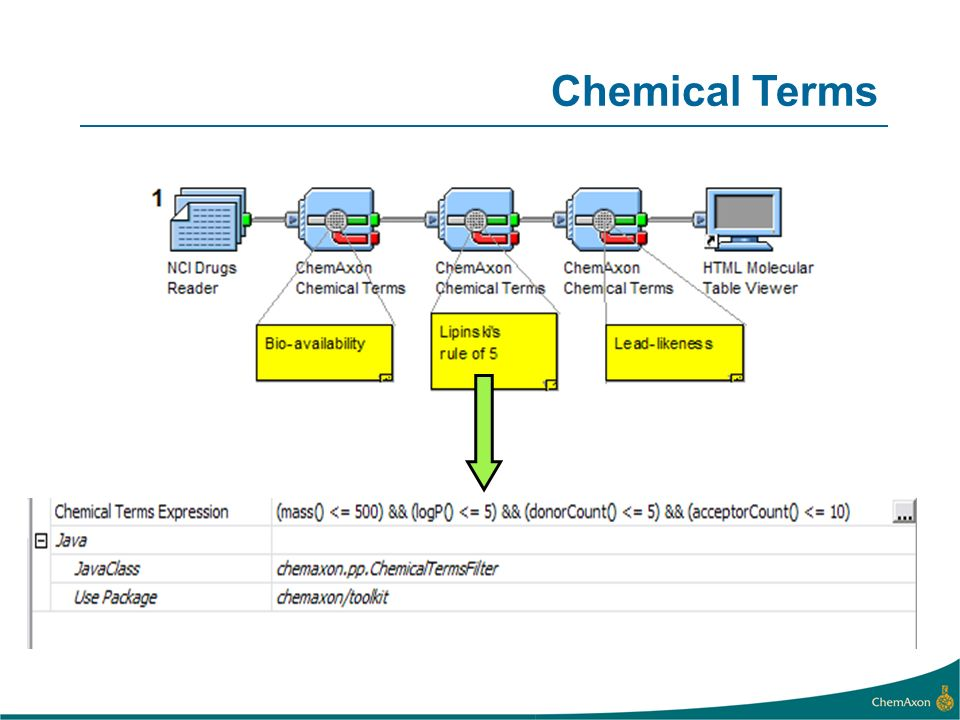 Chemical Terms