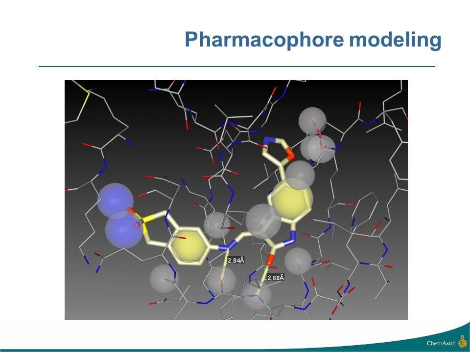 Pharmacophore modeling