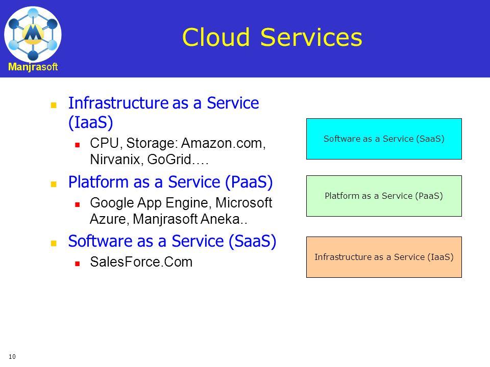 10 Cloud Services Infrastructure as a Service (IaaS) CPU, Storage: Amazon.com, Nirvanix, GoGrid…. Platform as a Service (PaaS) Google App Engine, Micr
