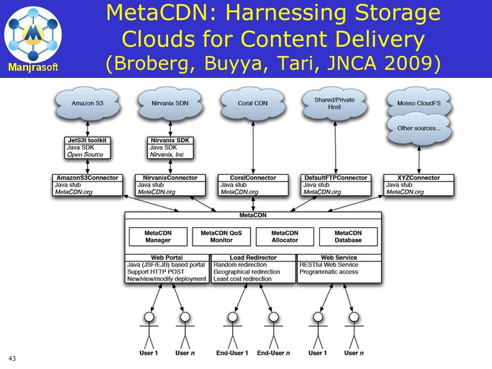 43 MetaCDN: Harnessing Storage Clouds for Content Delivery (Broberg, Buyya, Tari, JNCA 2009)