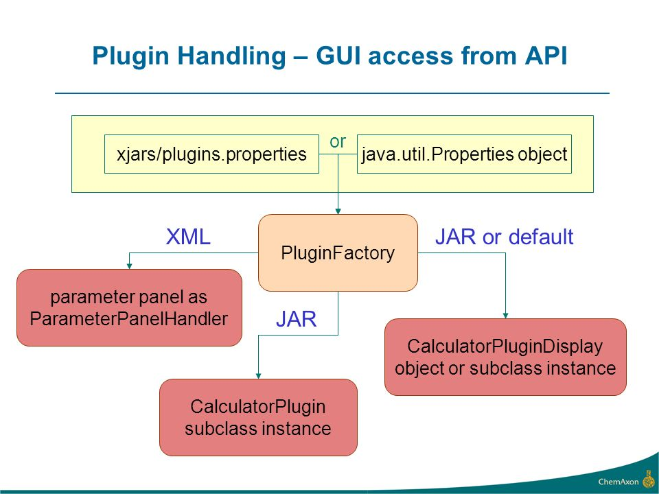 Plugin Handling – GUI access from API PluginFactory xjars/plugins.propertiesjava.util.Properties object CalculatorPlugin subclass instance parameter panel as ParameterPanelHandler CalculatorPluginDisplay object or subclass instance XML JAR JAR or default or