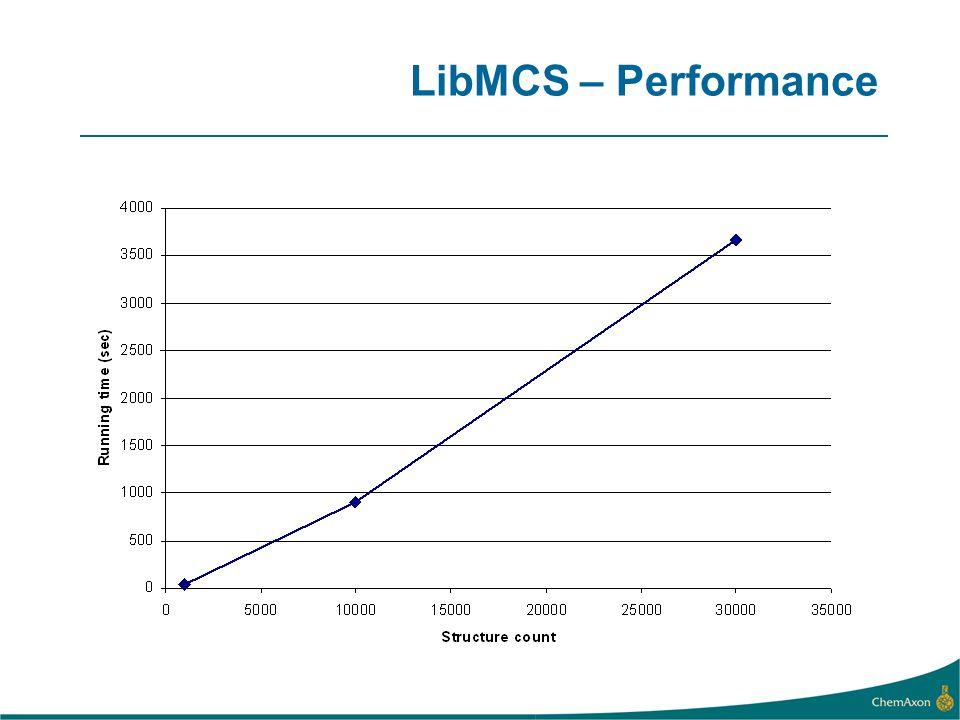 LibMCS – Performance