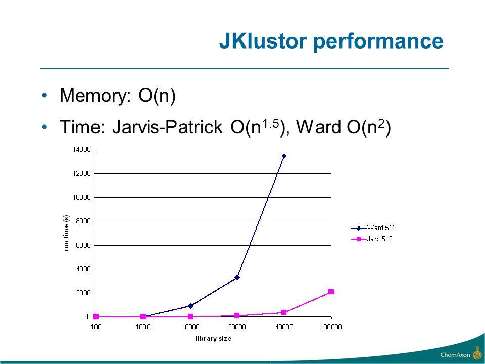 JKlustor performance Memory: O(n) Time: Jarvis-Patrick O(n 1.5 ), Ward O(n 2 )