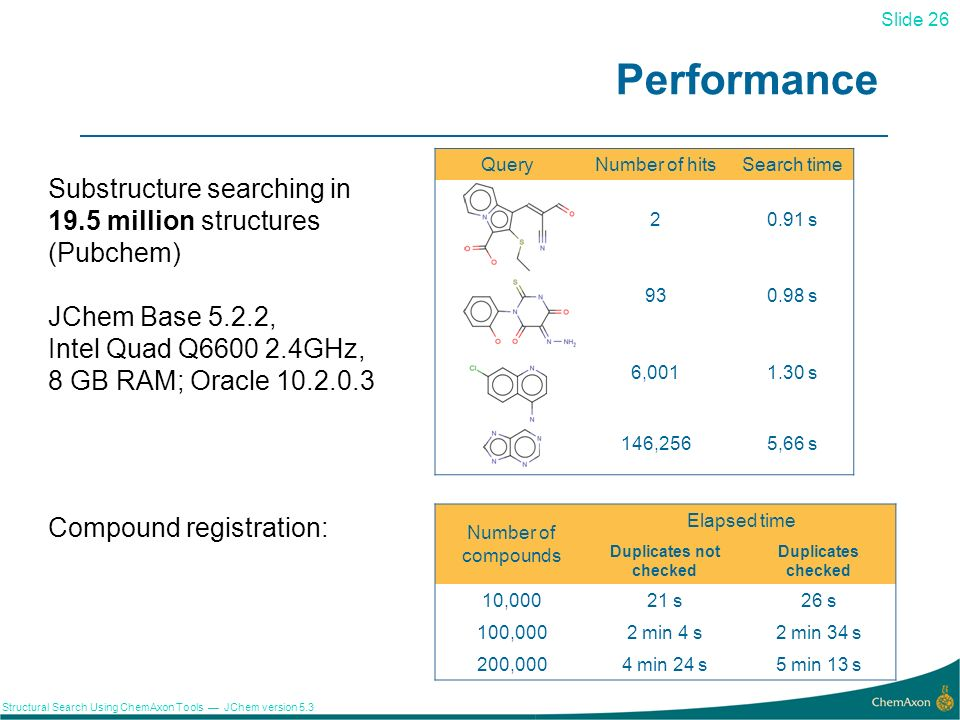Slide 26 Structural Search Using ChemAxon Tools JChem version 5.3 Performance 26 Substructure searching in 19.5 million structures (Pubchem) JChem Bas