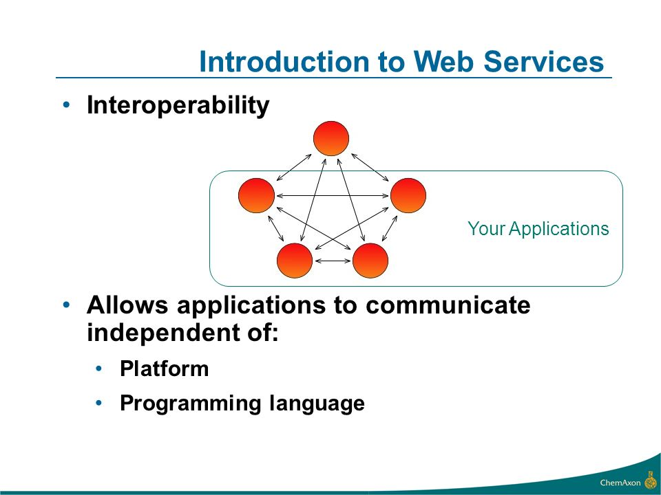 Introduction to Web Services Interoperability Allows applications to communicate independent of: Platform Programming language Your Applications