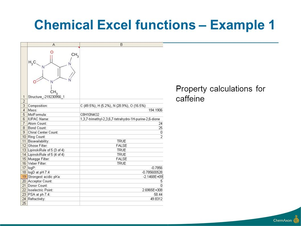 Chemical Excel functions – Example 1 Property calculations for caffeine