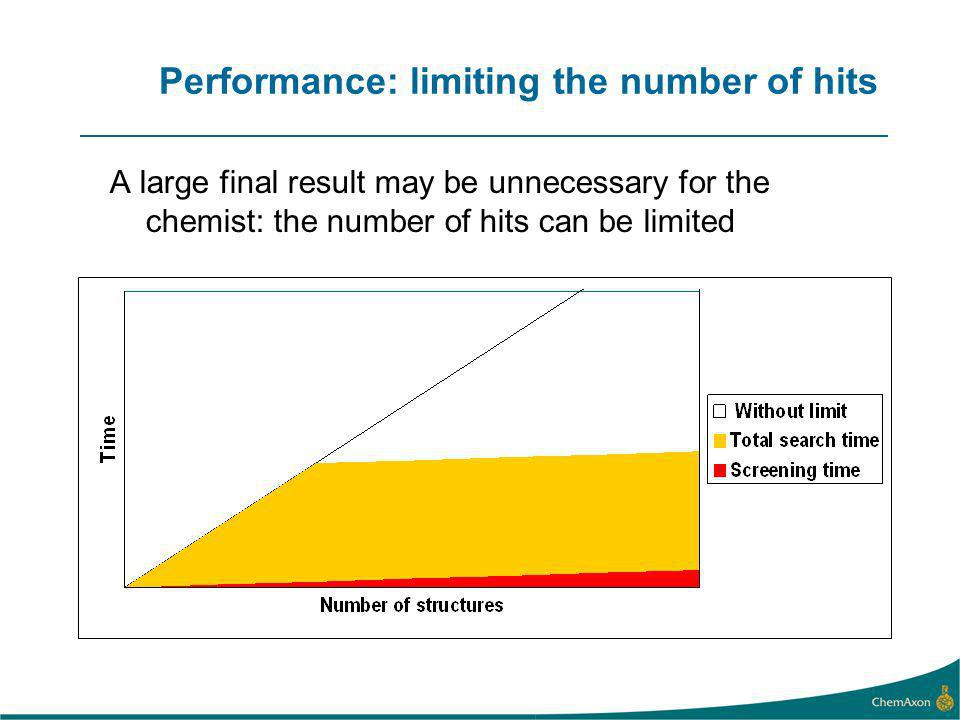 Performance: limiting the number of hits A large final result may be unnecessary for the chemist: the number of hits can be limited