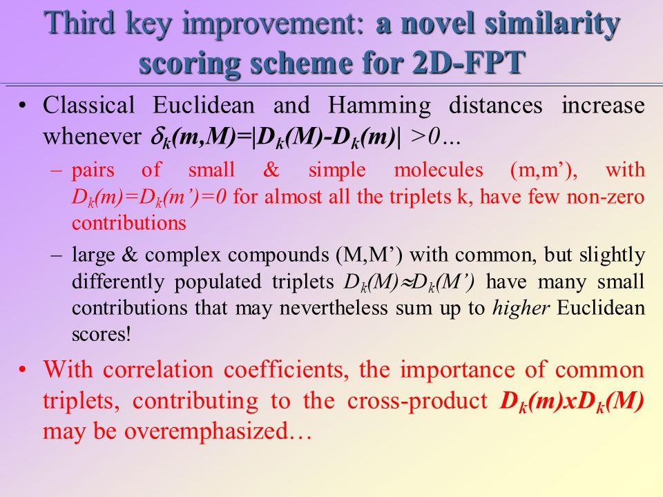Third key improvement: a novel similarity scoring scheme for 2D-FPT Classical Euclidean and Hamming distances increase whenever k (m,M)=|D k (M)-D k (