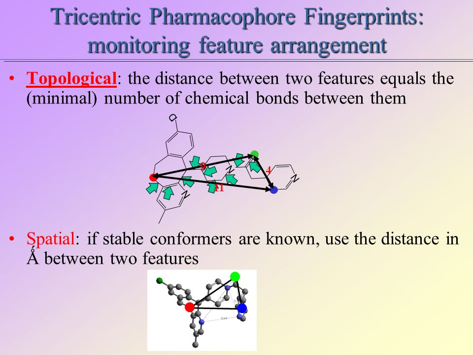 Tricentric Pharmacophore Fingerprints: monitoring feature arrangement Topological: the distance between two features equals the (minimal) number of chemical bonds between them N N O N C l Spatial: if stable conformers are known, use the distance in Ǻ between two features