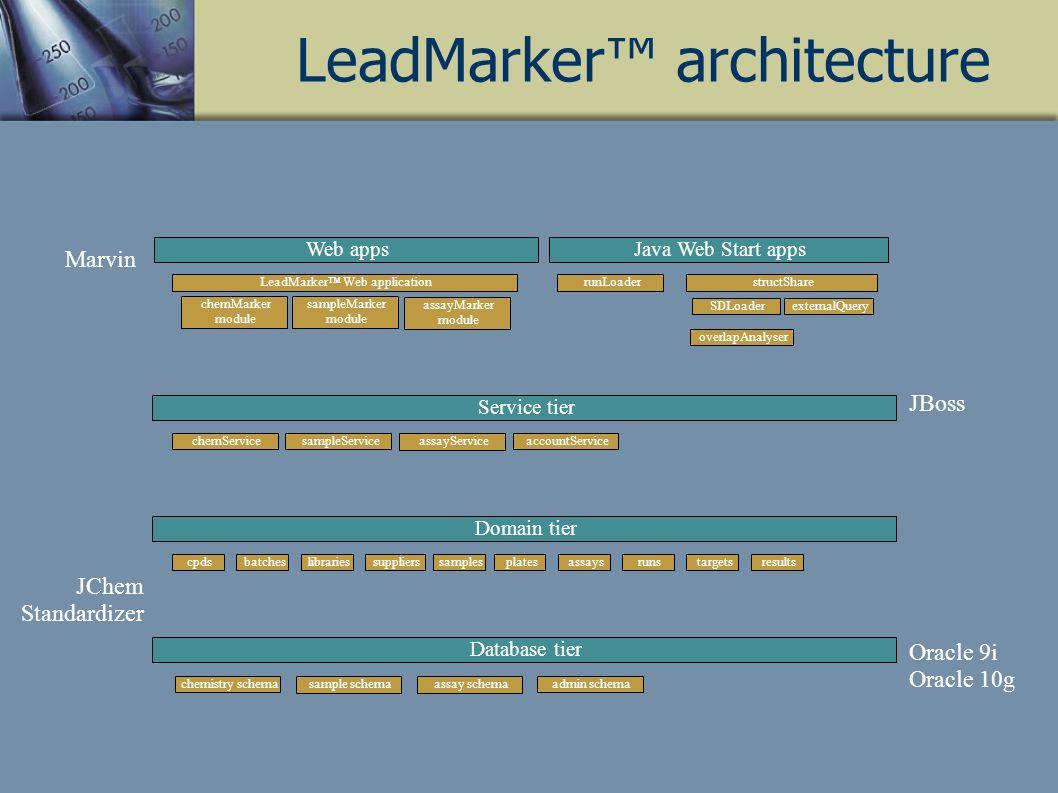 LeadMarker architecture Web apps LeadMarker Web application Java Web Start apps runLoader structShare Service tier Domain tier Database tier chemServi