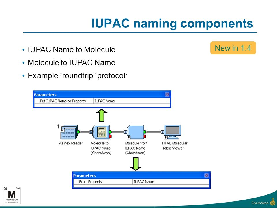 IUPAC naming components IUPAC Name to Molecule Molecule to IUPAC Name Example roundtrip protocol: New in 1.4