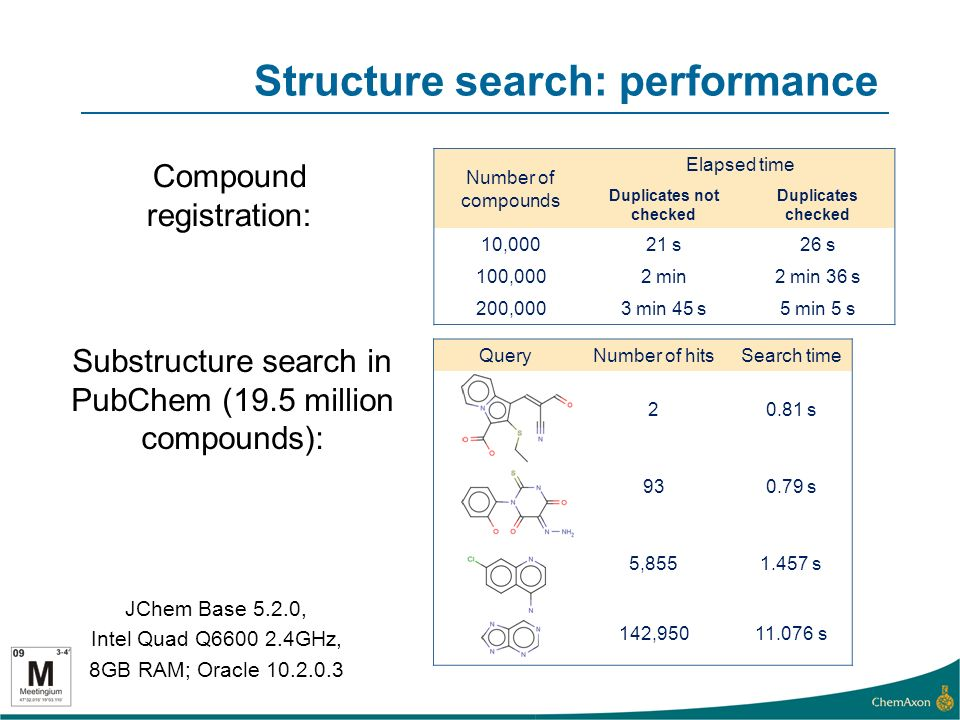 Structure search: performance 7 JChem Base 5.2.0, Intel Quad Q6600 2.4GHz, 8GB RAM; Oracle 10.2.0.3 Number of compounds Elapsed time Duplicates not checked Duplicates checked 10,00021 s26 s 100,0002 min2 min 36 s 200,0003 min 45 s5 min 5 s QueryNumber of hitsSearch time 20.81 s 930.79 s 5,8551.457 s 142,95011.076 s Compound registration: Substructure search in PubChem (19.5 million compounds):