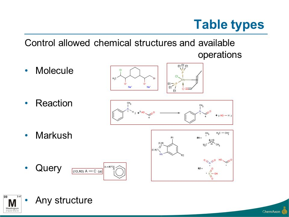 Table types Control allowed chemical structures and available operations Molecule Reaction Markush Query Any structure 8