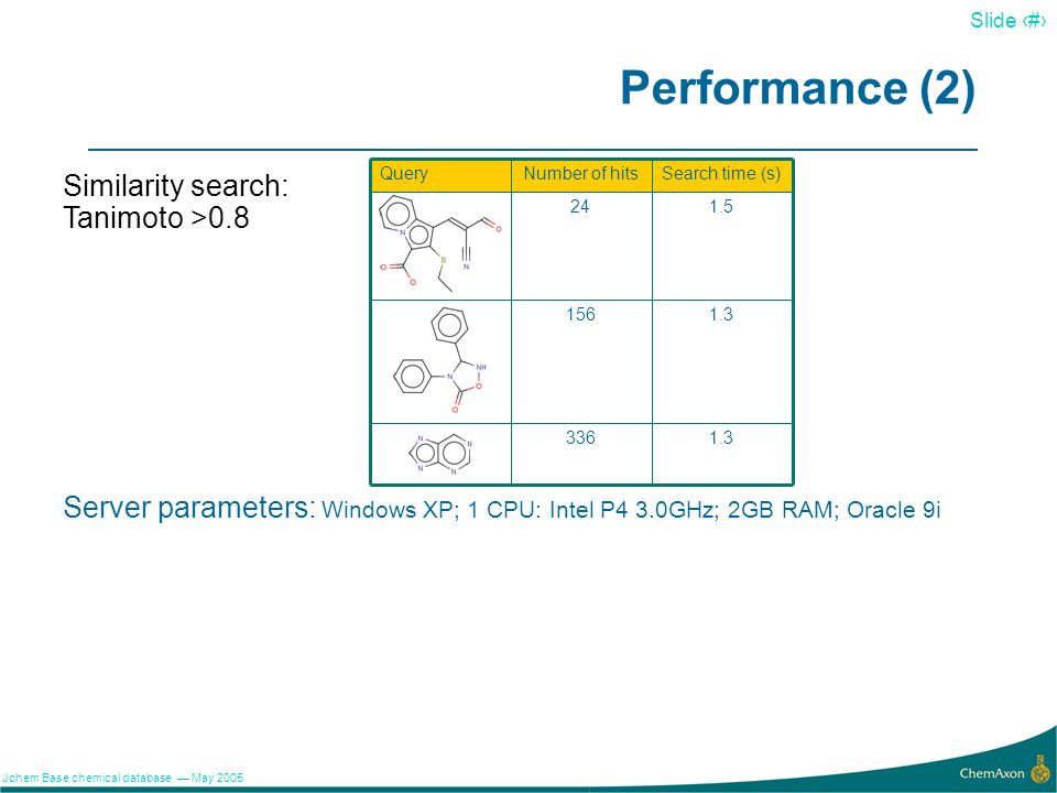 22 Slide 22 Jchem Base chemical database May 2005 Performance (2) Similarity search: Tanimoto >0.8 Server parameters: Windows XP; 1 CPU: Intel P4 3.0G