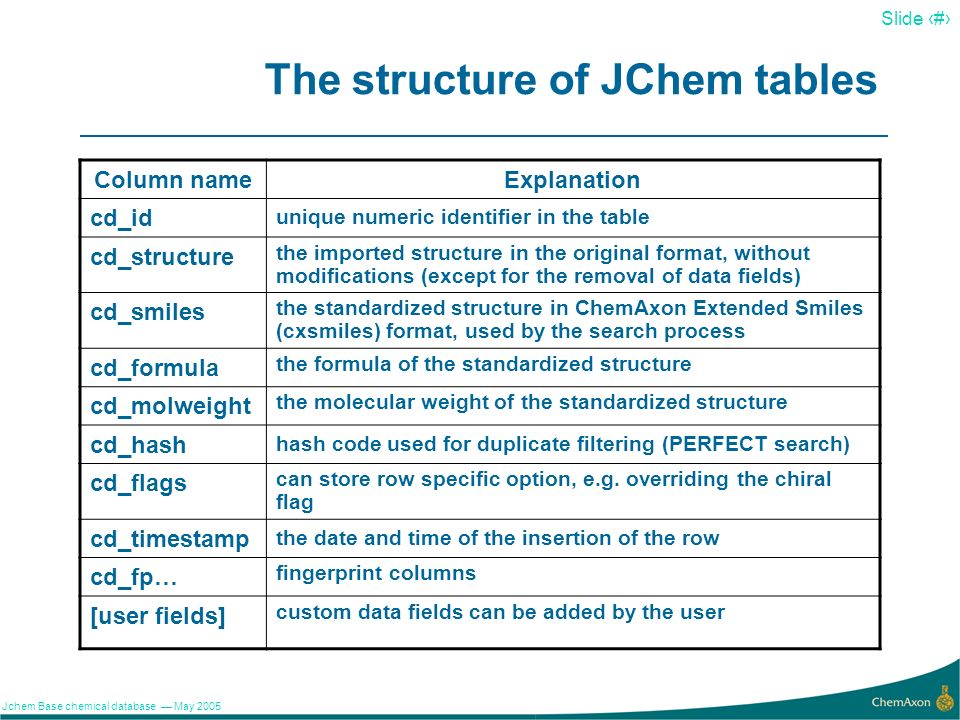 8 Slide 8 Jchem Base chemical database May 2005 The structure of JChem tables Column nameExplanation cd_id unique numeric identifier in the table cd_s