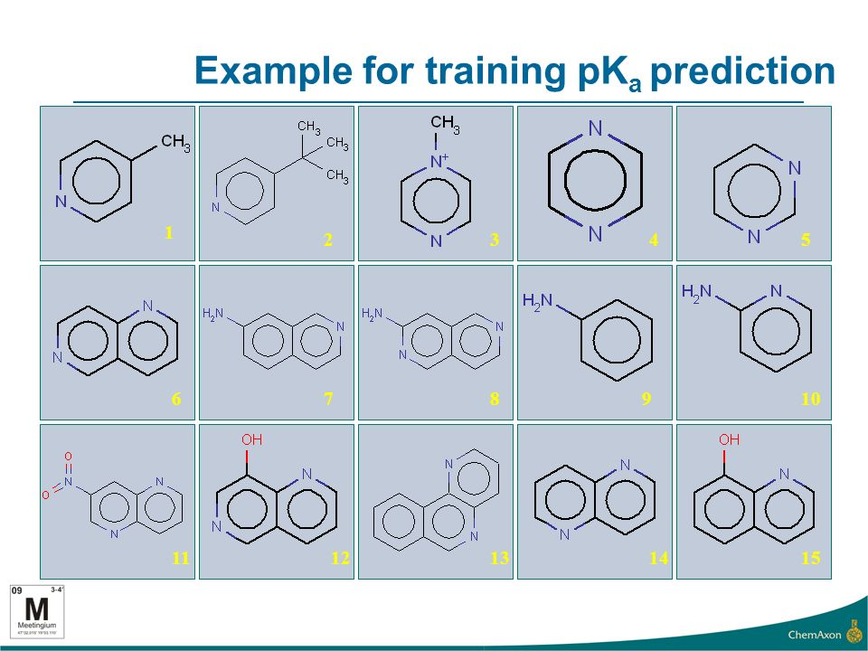 Example for training pK a prediction 1 2345 678910 1112131415