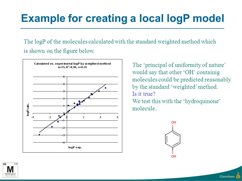 The logP of the molecules calculated with the standard weighted method which is shown on the figure below.